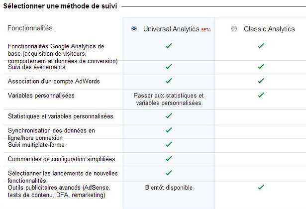 | Universal Analytics : Migrer vers la prochaine version de Google Analytics